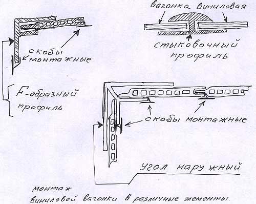Вагонка Монтаж виниловой