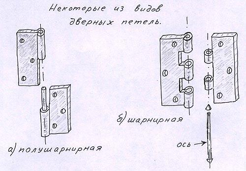 Некоторые виды дверных петель.