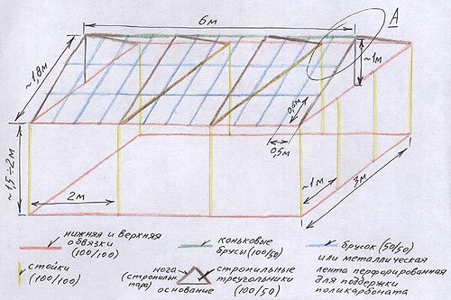 Деревянная теплица из поликарбоната своими руками чертежи 94